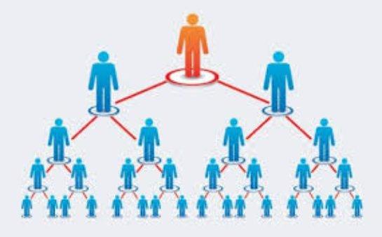 Сетевой маркетинг в России: начни свой успешный бизнес с нуля