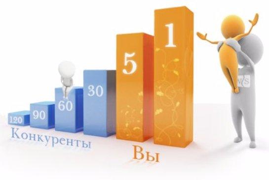 Оперативная раскрутка сайта на site-ok.com.ua