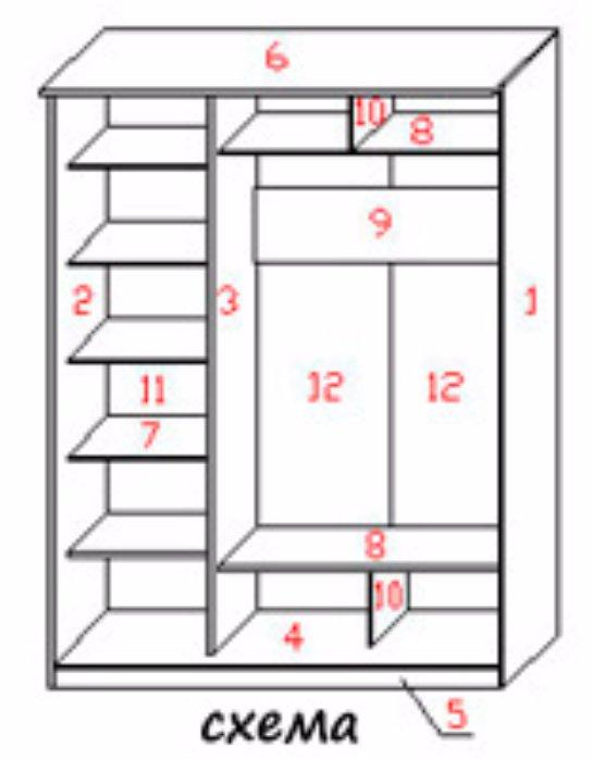Фото схема как собрать шкаф купе