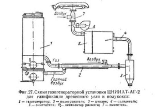 Циклон для газогенератора своими руками