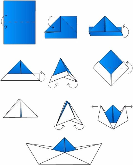 Кораблик из бумаги поделка