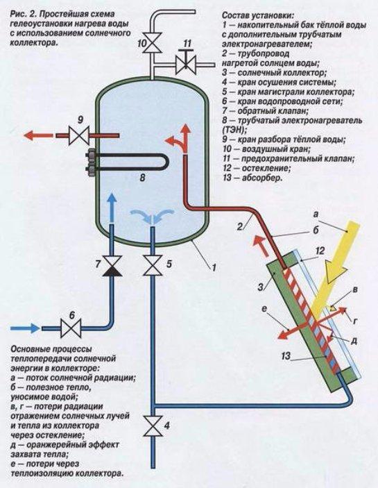 Нагреватель воды своими руками схема